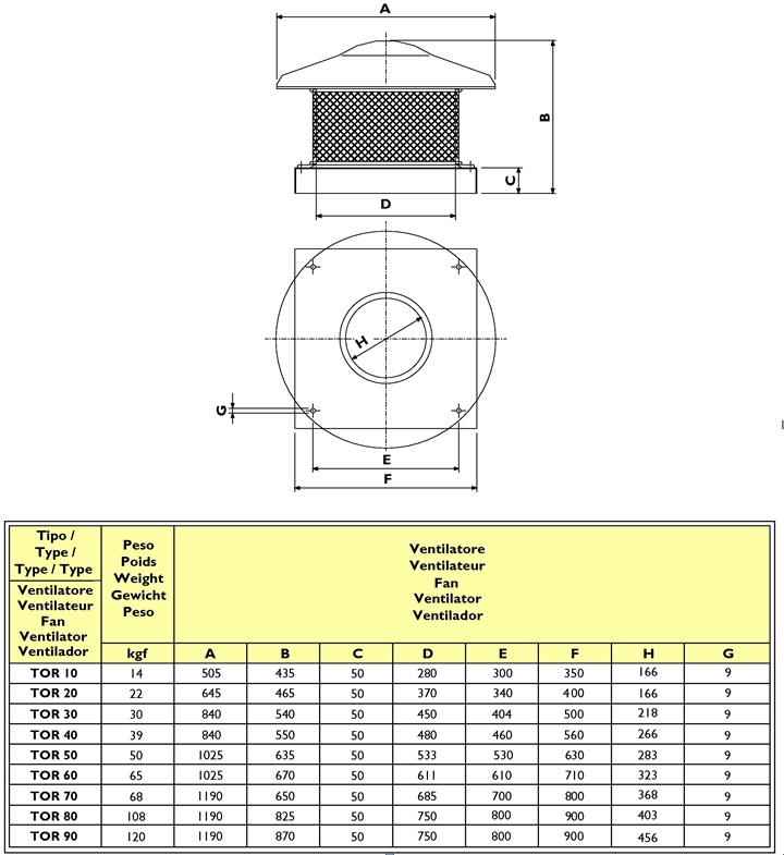 tourelle industrielle d 39 extraction. Black Bedroom Furniture Sets. Home Design Ideas